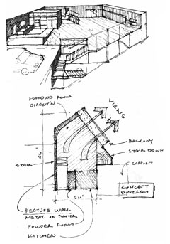 Sketches for the house renovation and addition